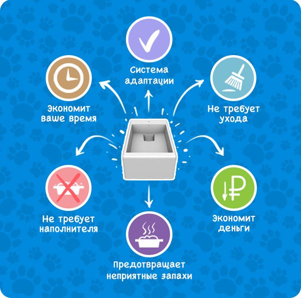 Automatická toaleta pre mačky z ruska