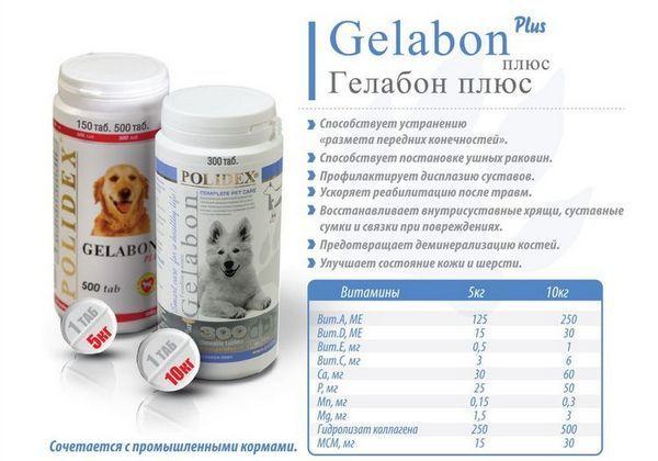 Склад Гелабон плюс для собак