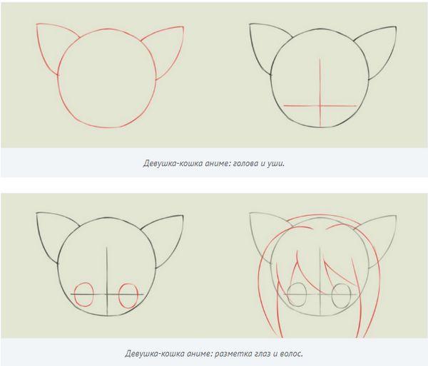Аніме-кішка