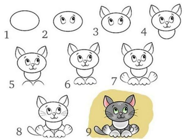 Малюнок кошеня покроково