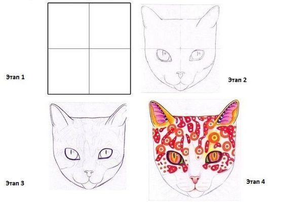МК як намалювати мордочку кішки поетапно