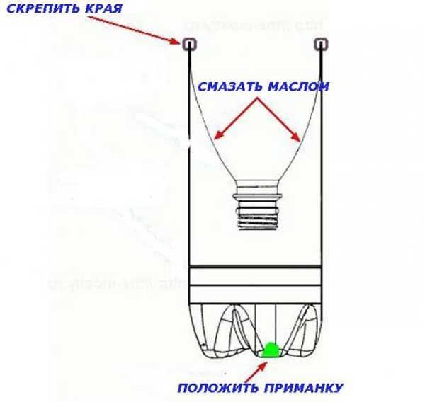 схема виготовлення пастки для мишей