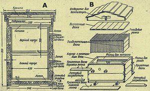 Úľ pre domácich majstrov: typy a potrebný materiál